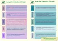 CATÁLOGO FORMATIVO AÑO 2021 COLEGIO PROFESIONAL TRABAJO SOCIAL DE HUELVA